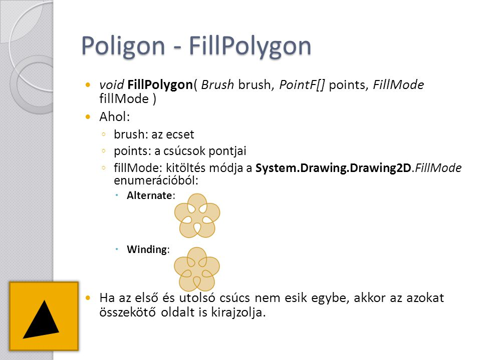 Poligon - FillPolygon void FillPolygon( Brush brush, PointF[] points, FillMode fillMode ) Ahol: brush: az ecset.